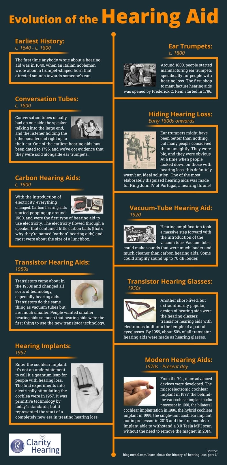 Evolution of the hearing aid Clarity Hearing Conroe, Cypress and the Willowbrook