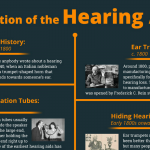 Evolution of the hearing aid by Clarity Hearing