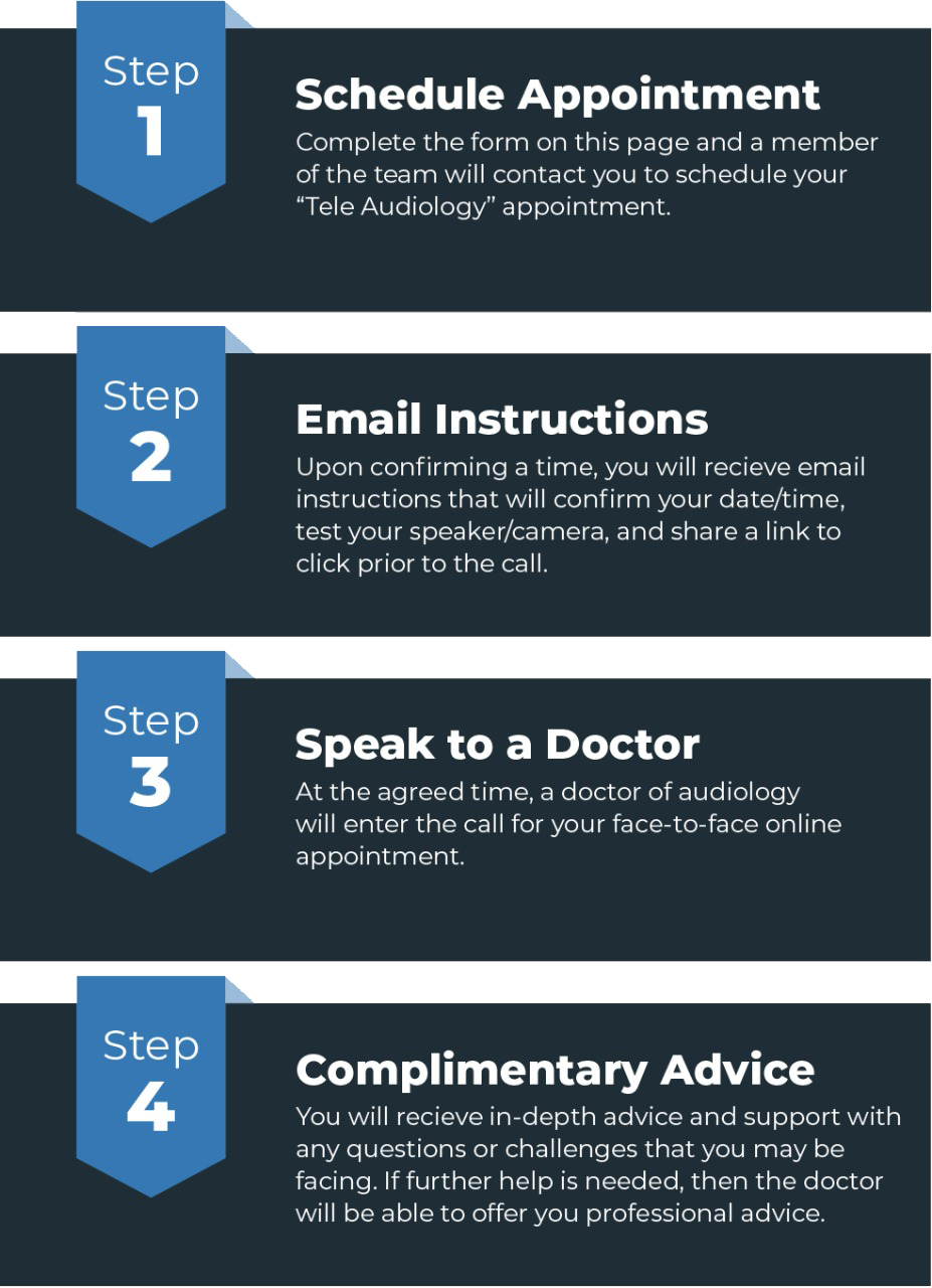 4 steps to tele audiology